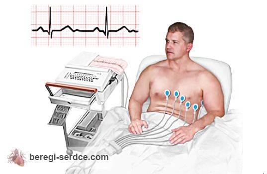 как делать электрокардиограмму видео