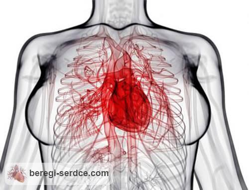 Дисгормональная кардиомиопатия: симптомы и лечение, прогноз