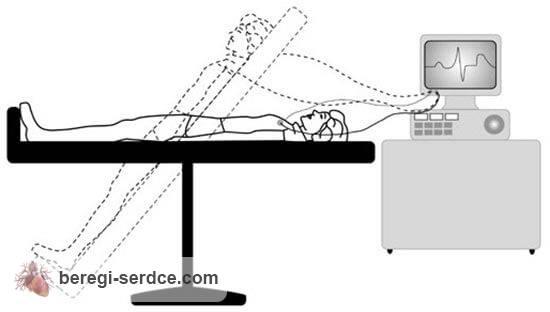 Стол для проведения тилт-теста