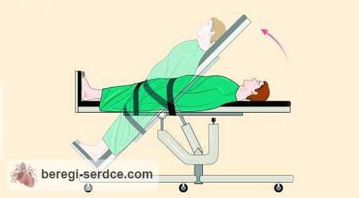Тилт-тест (пассивная ортостатическая проба)