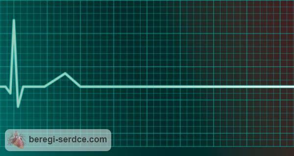 Препараты, вызывающие остановку сердца